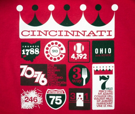 Cincinnati by the Numbers shirt by Wire & Twine