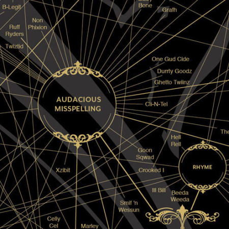 The Magnificent Map of Rap Names by Pop Chart Lab