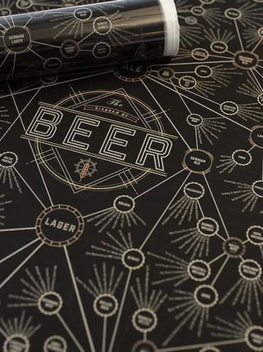 Diagram-of-Beer.jpg